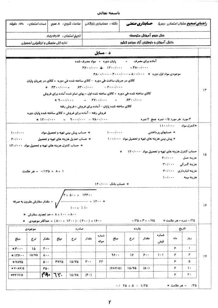 img/daneshnameh_up/1/15/hesabdary-bazargany-12.jpg