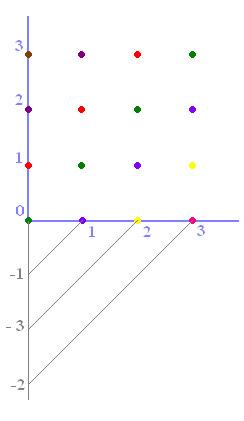 img/daneshnameh_up/2/23/Integers.JPG