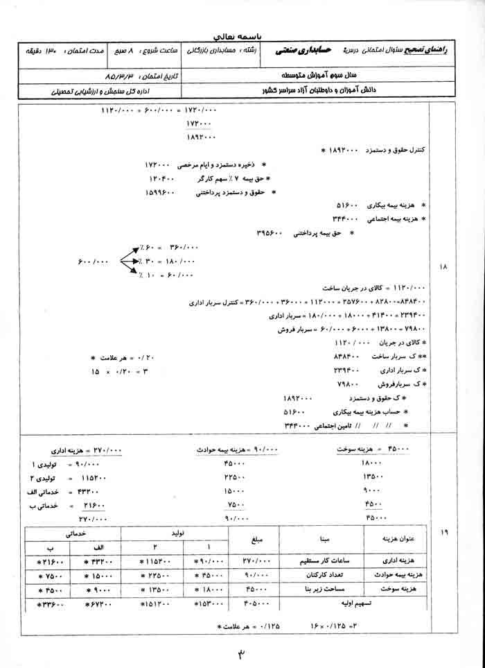 img/daneshnameh_up/6/67/hesabdary-bazargany-13.jpg