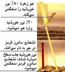 img/daneshnameh_up/6/69/Asaregolkhanei.jpg