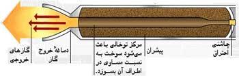 img/daneshnameh_up/7/77/Mooshak3.jpg