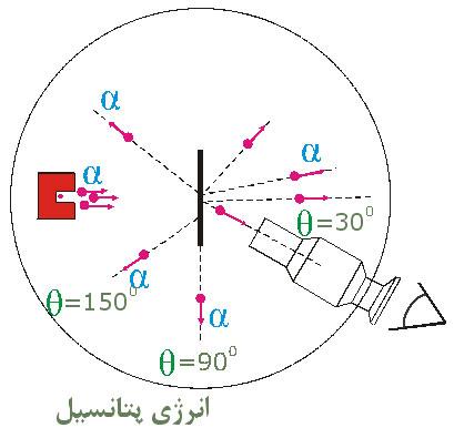 img/daneshnameh_up/9/9f/chm025b.jpg
