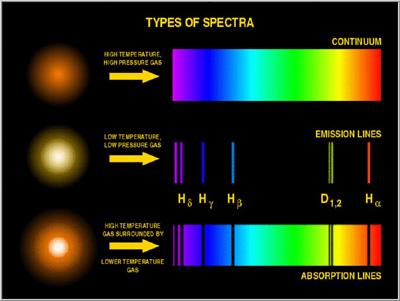img/daneshnameh_up/b/be/ELTE-III-astro-Echelle-spectroscopy.jpg