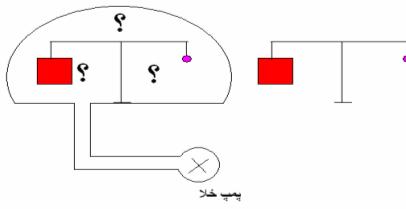 img/daneshnameh_up/d/d1/Arashmidos_test2.png