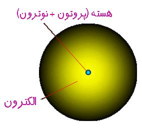 img/daneshnameh_up/e/ec/hhhh.jpg