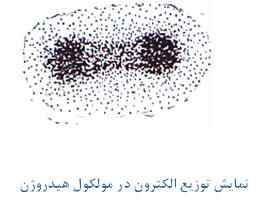 img/daneshnameh_up/f/f1/mch0142a.jpg